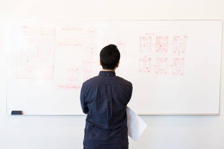Employment Compliance Checkup