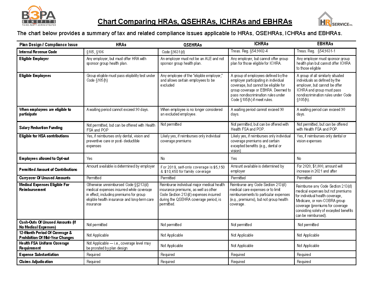 HRA chart_Page_1