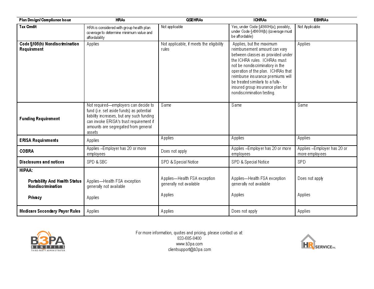 HRA chart_Page_2