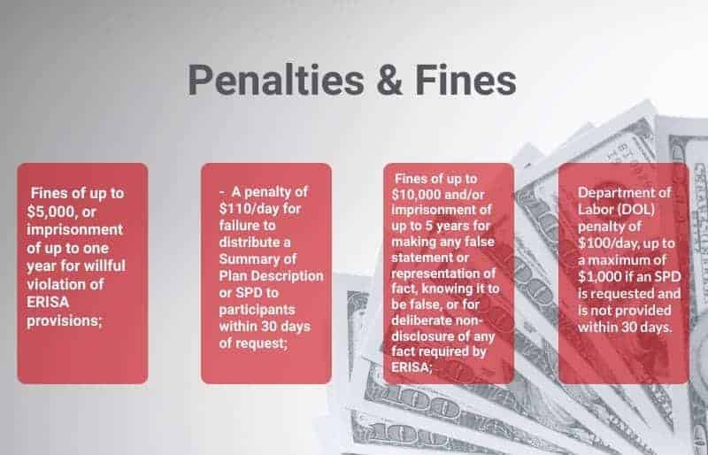 fines and penalties for section 125 being late