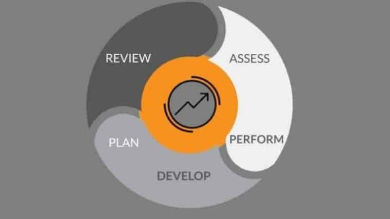 Employee Performance Appraisals in 2021