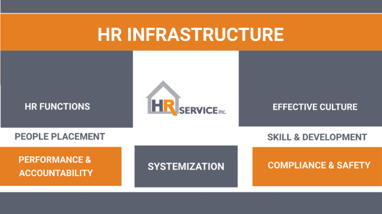 hr solutions to support your infrastructure